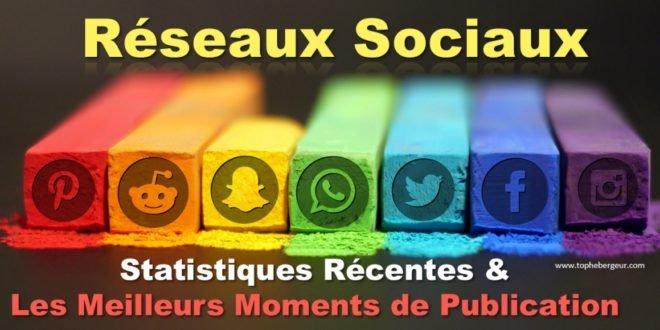 statistiques récentes des réseaux sociaux et moments de publication