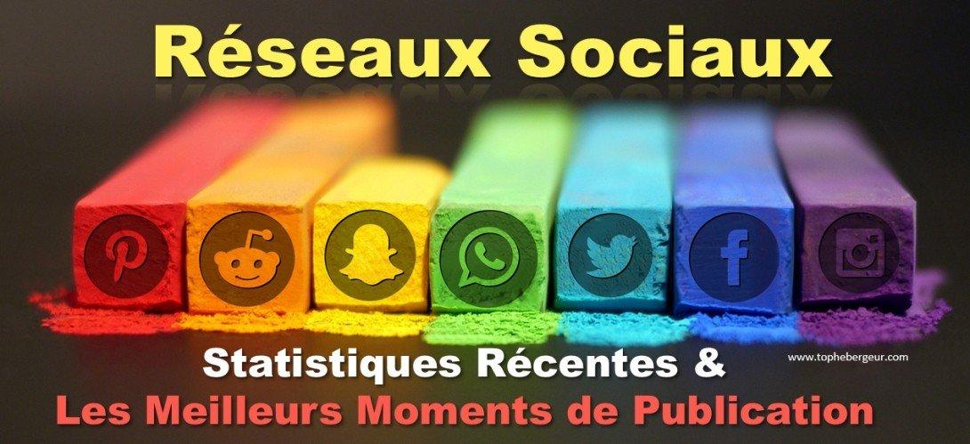 Réseaux sociaux: Les plus récentes statistiques Et Les meilleurs moments de publication