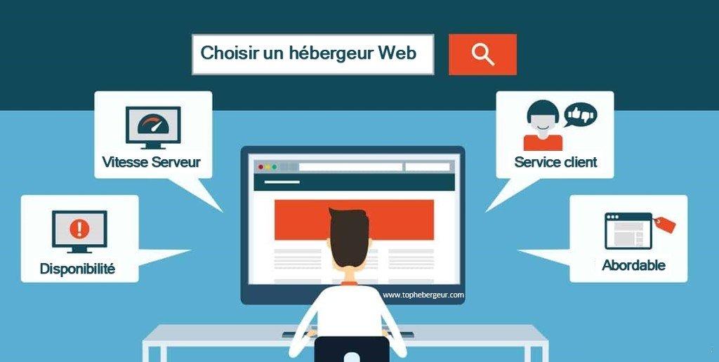 Choisir un hébergeur web