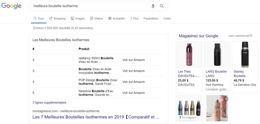 Exemple de Featured Snippets sur Google