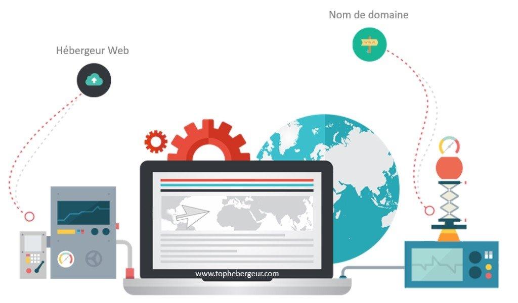 Première option: Héberger votre site chez un hébergeur web