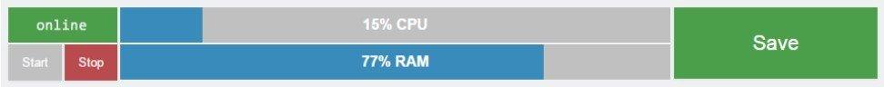 Utilisation CPU et RAM sur un serveur Minecraft
