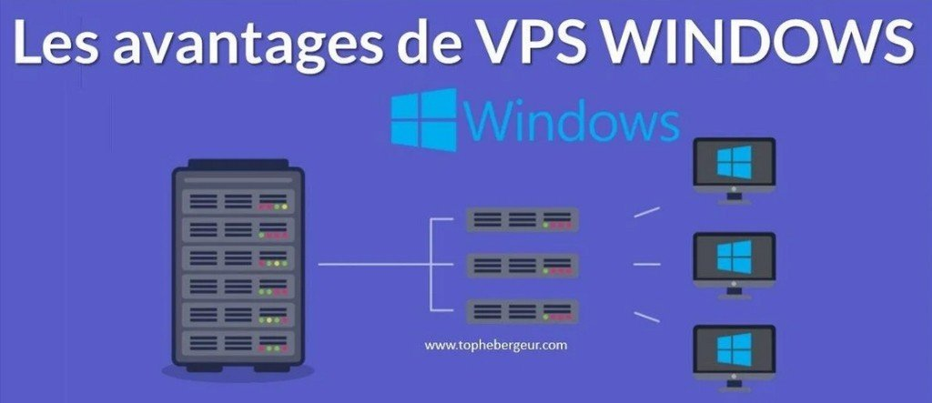 Avantgaes VPS Windows