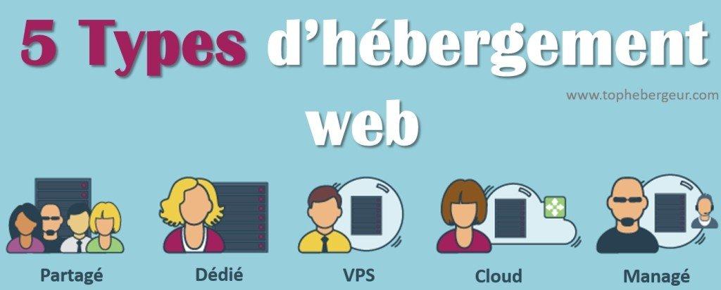 Choisir le bon type d'hébergement internet