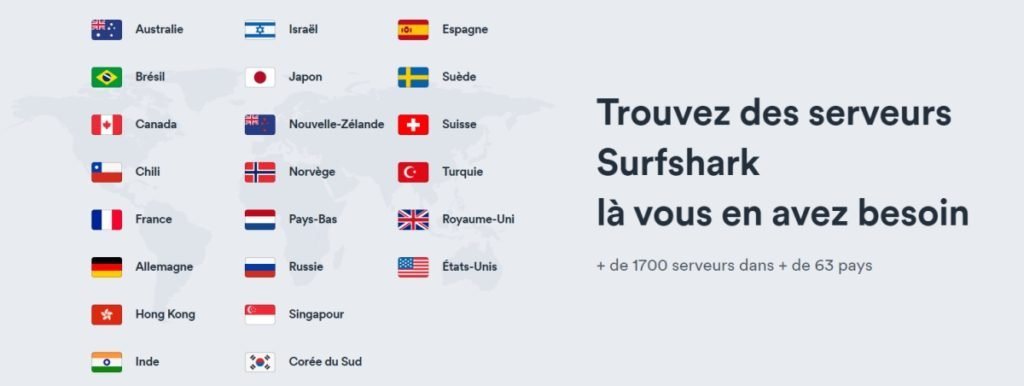 Surfshark - liste des serveurs