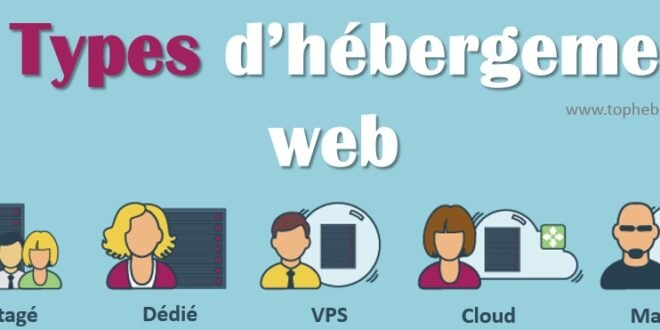 5 type d'hébergement web