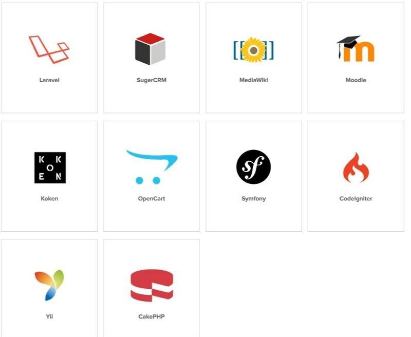 Cloudways application supportées partie 2