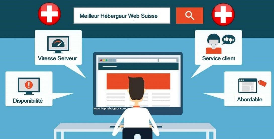 Comment trouver le meilleur hébergement web en Suisse