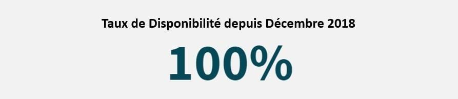 Disponibilité 100%