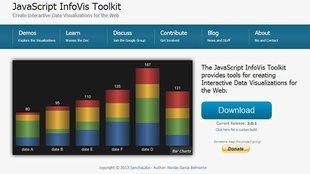 JS InfoVis Toolkit