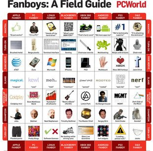 fanboys infographie