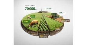 Ressources pour créer des infographies