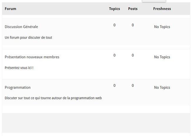 Liste de forum bbpress