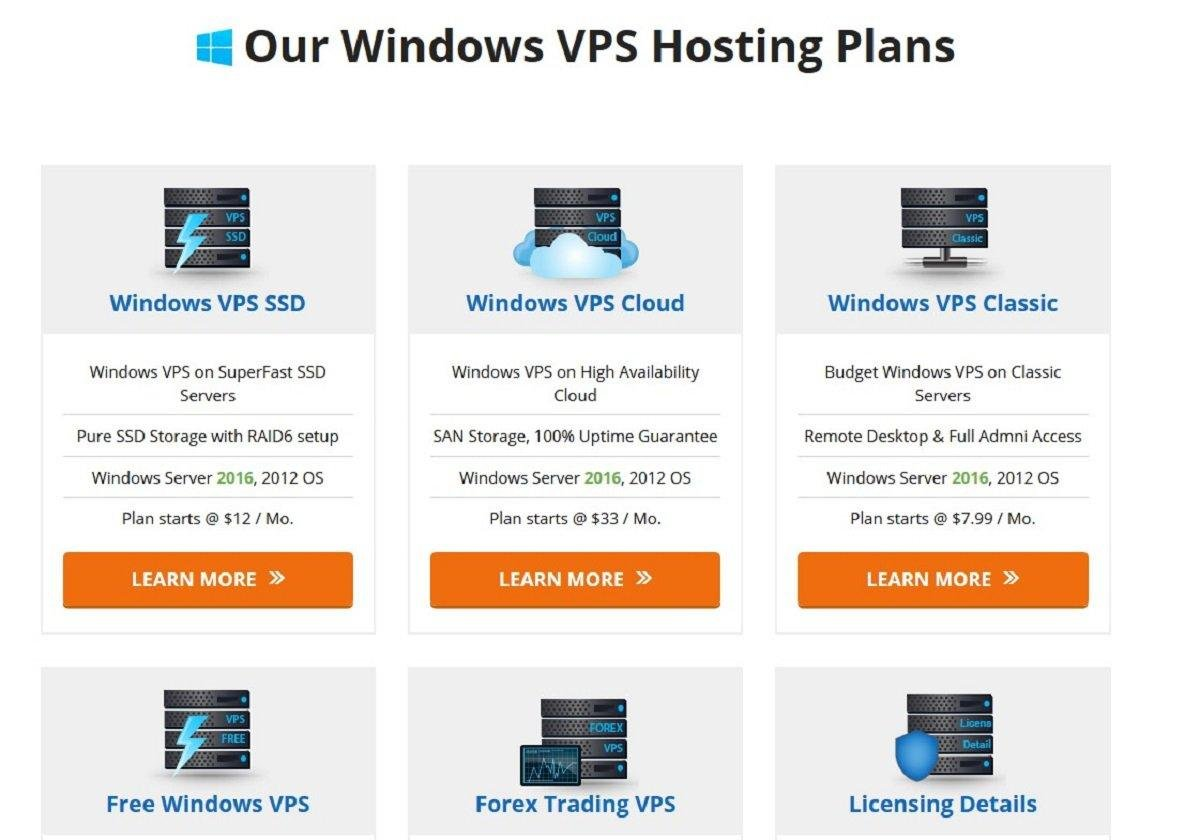 Accuwebhosting VPS Windows