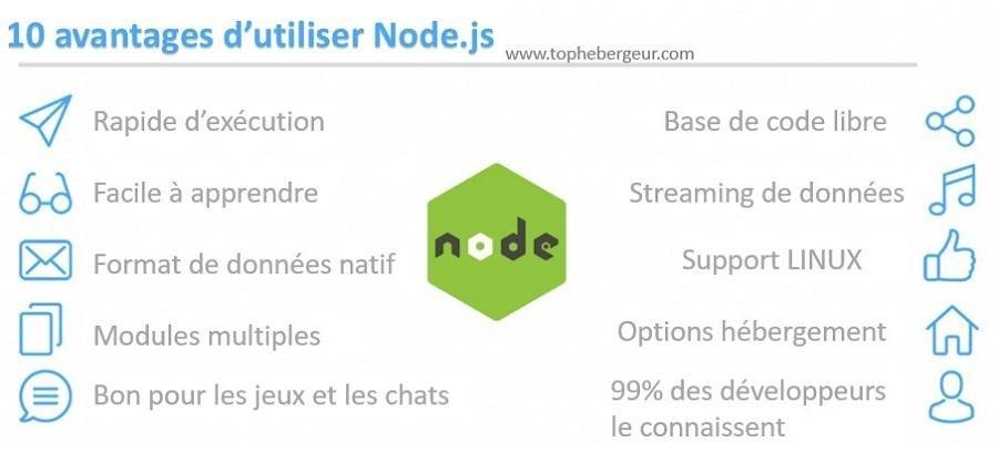 10 avantages à utiliser Node.js