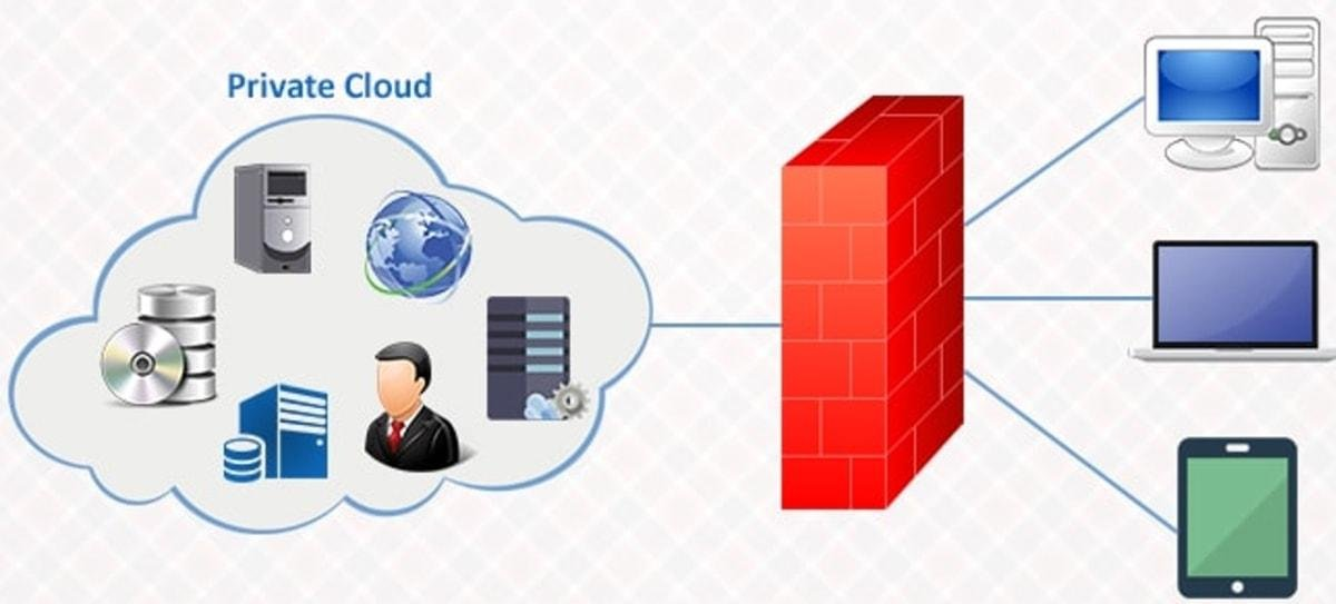 Cloud privé évolutif