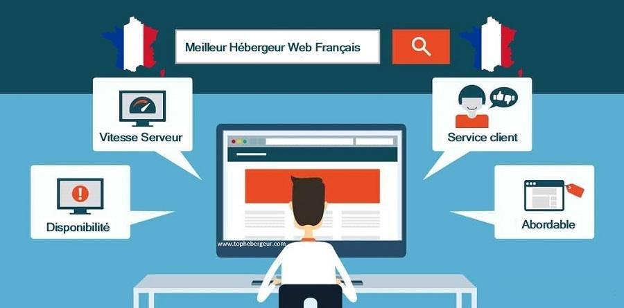 Comment trouver le meilleur hébergeur web en France