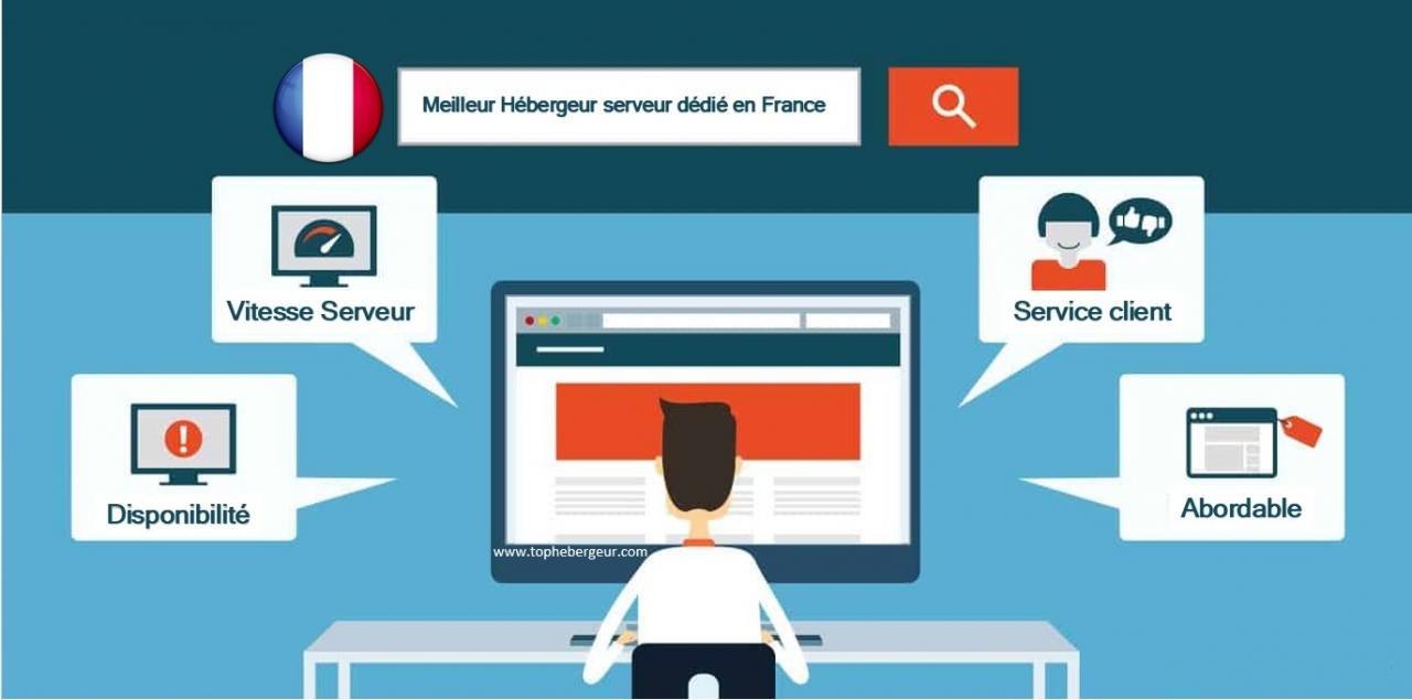 Comment trouver le meilleur hébergement de serveur dédié en France