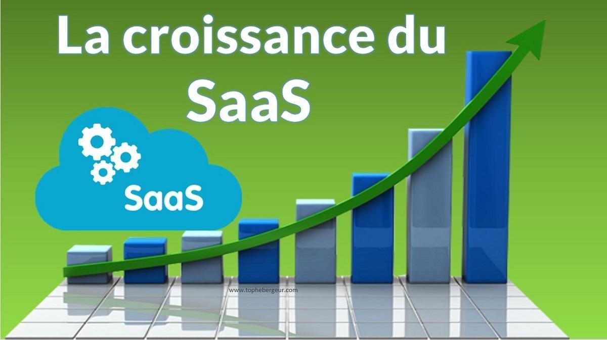 La croissance et développement du mode Cloud SaaS