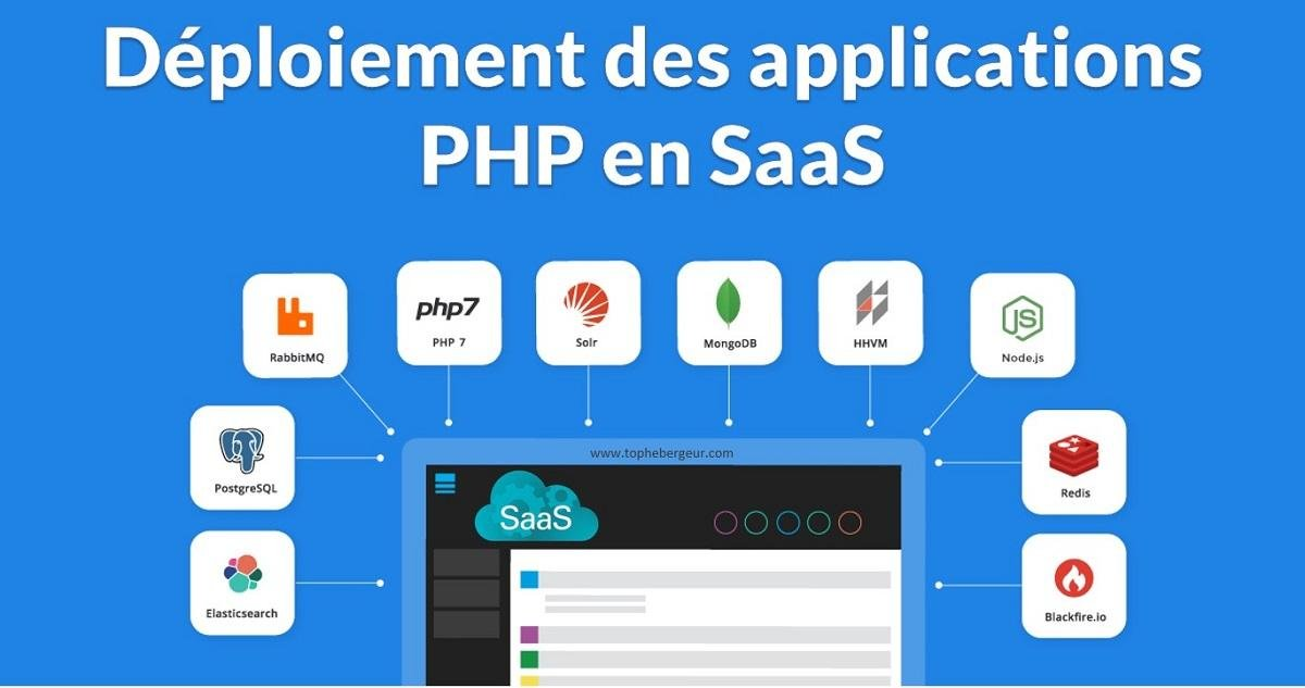 Déploiement des framework PHP dans le SaaS