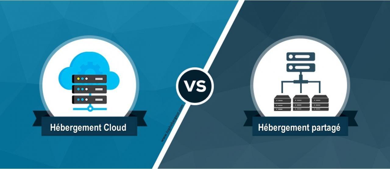LA différence entre hébergement partagé et hébergement cloud