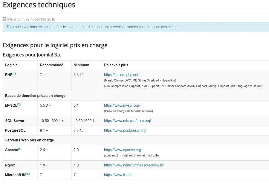 Les exigences techniques du serveur pour faire fonctionner Joomla