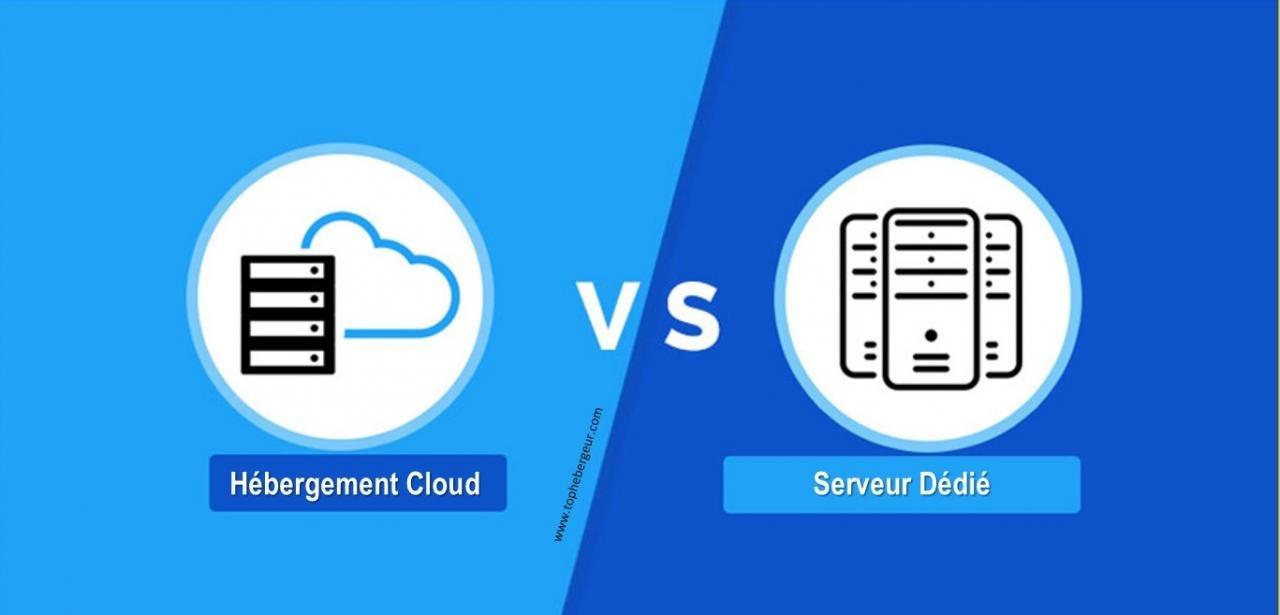 Différences entre hébergement cloud et serveur dédié