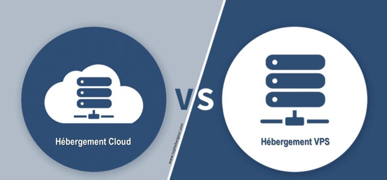 Différences entre hébergement cloud et serveur VPS