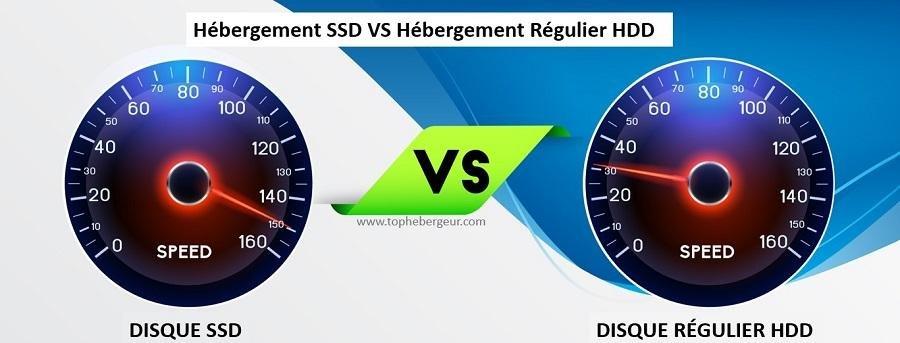 Différence entre hébergement SSD et hébergement HDD