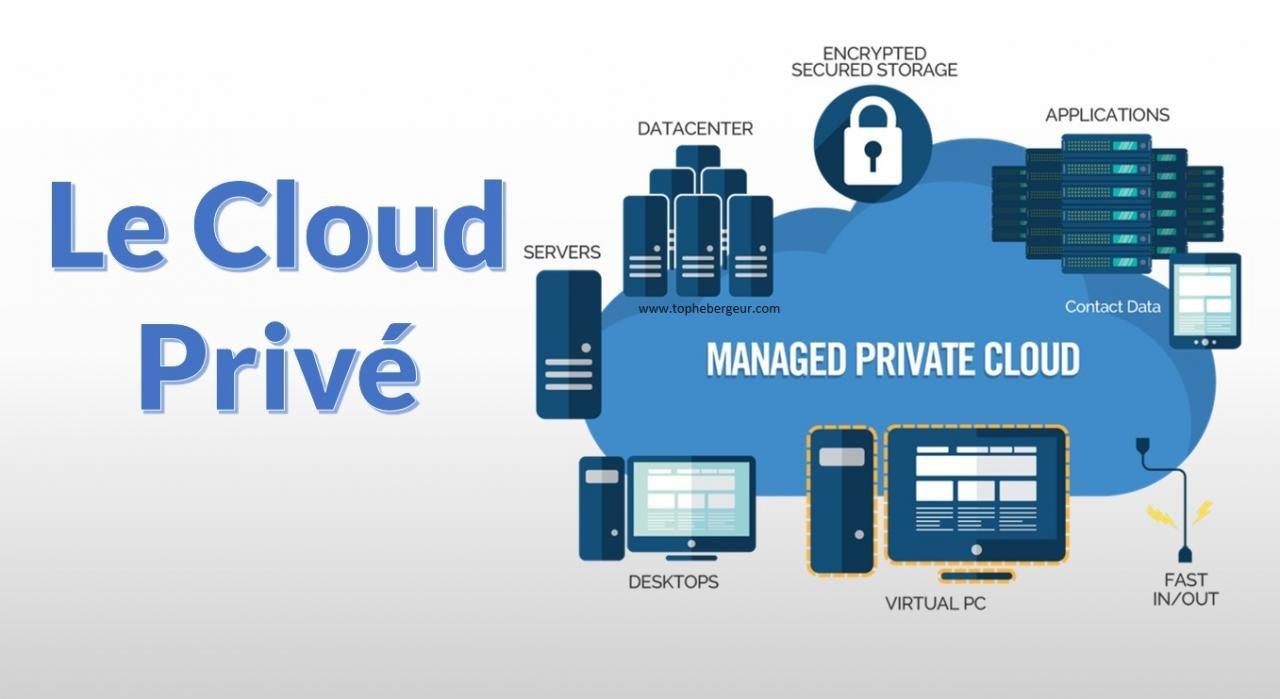 Le cloud privé