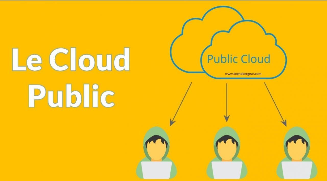 Le cloud public