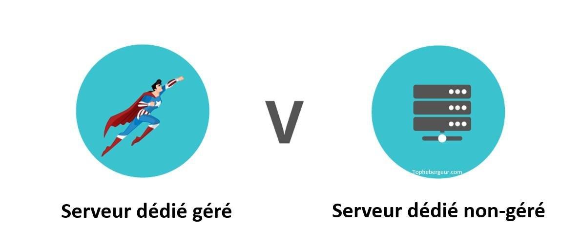 Différence entre serveur dédié géré et non géré