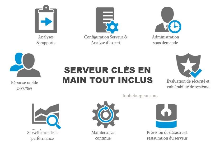 Les services inclus avec un serveur dédié infogéré