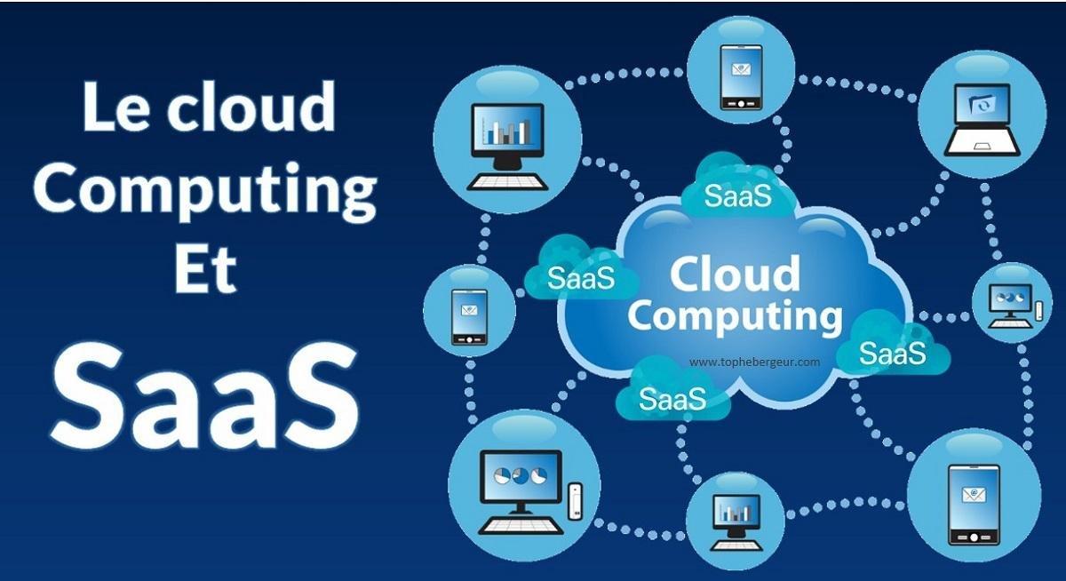 La relation entre le cloud computing et le SaaS