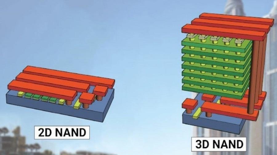 SSD 2d-NAND et 3D-NAND