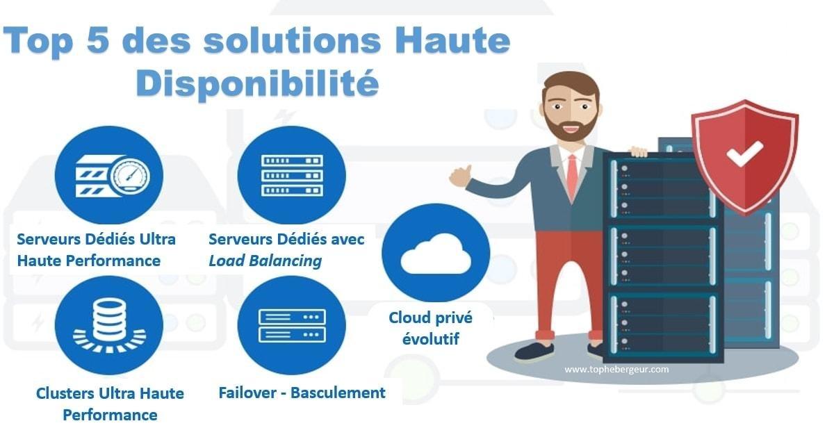 Top 5 Solutions serveurs très haute disponibilité