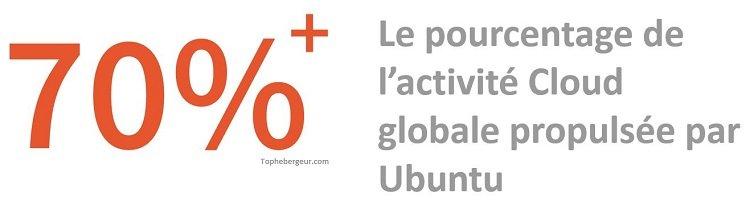 ubuntu-propulse-cloud